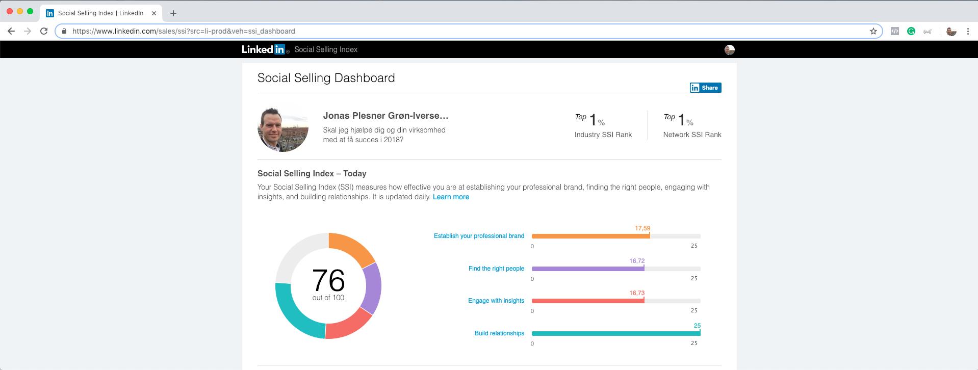 Kender du din Social Selling Index score?